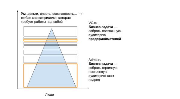 пирамидка максима